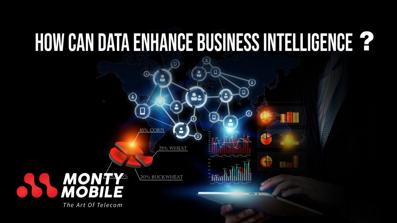 Business Intelligence is Enhanced with a Data Analytics User Behavior Platform